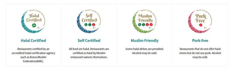 9 Muslim-Friendly Restaurants in Korea! | CheapTickets sg™ Blog
